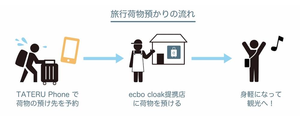 tateru-phone-ecbo-cloak